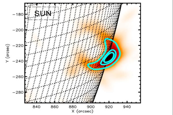 Algorithmus Tuning für die Sonnenforschung (SA)