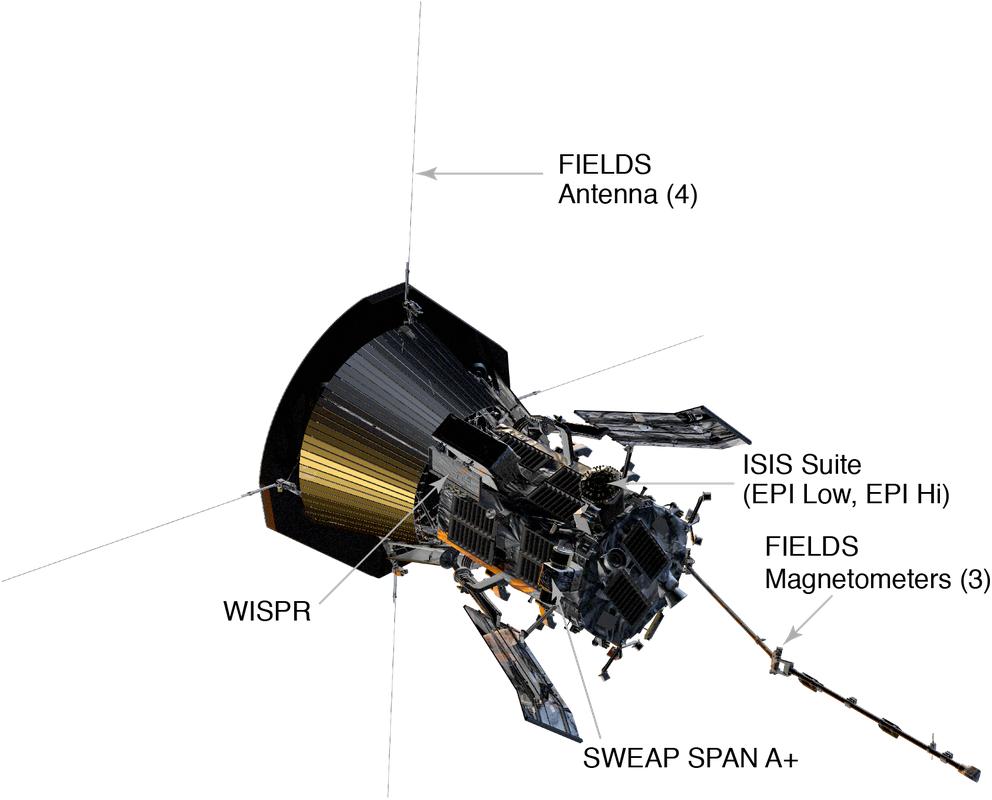 FIELDS ist eines von vier Instrumenten auf der Parker Solar Probe. Es misst die Magnetfelder in der Umgebung der Sonne. Bild: NASA/JPL