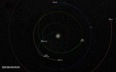 Parker Solar Probe und Solar Orbiter: Zwei Forschungsmissionen – ein Ziel