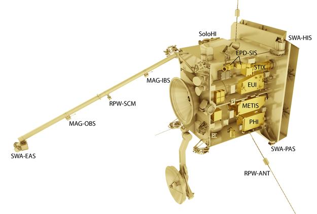 STIX ist das Röntgenteleskop, das die Entstehung von Sonnenflares beobachtet. Bild: ESA