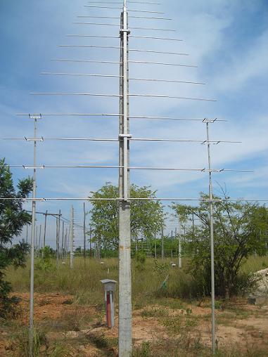 AntennaGauribidanurIndia