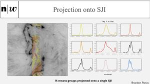K-means groups projected onto a single SJI