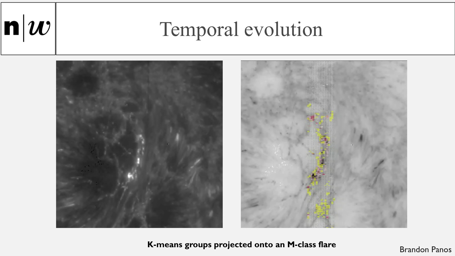 Temporal evolution: K-means groups projected onto an M-class flare