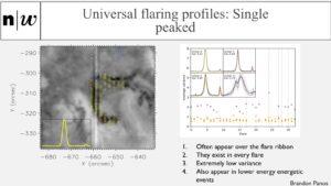 Universal flaring profiles: Single peaked