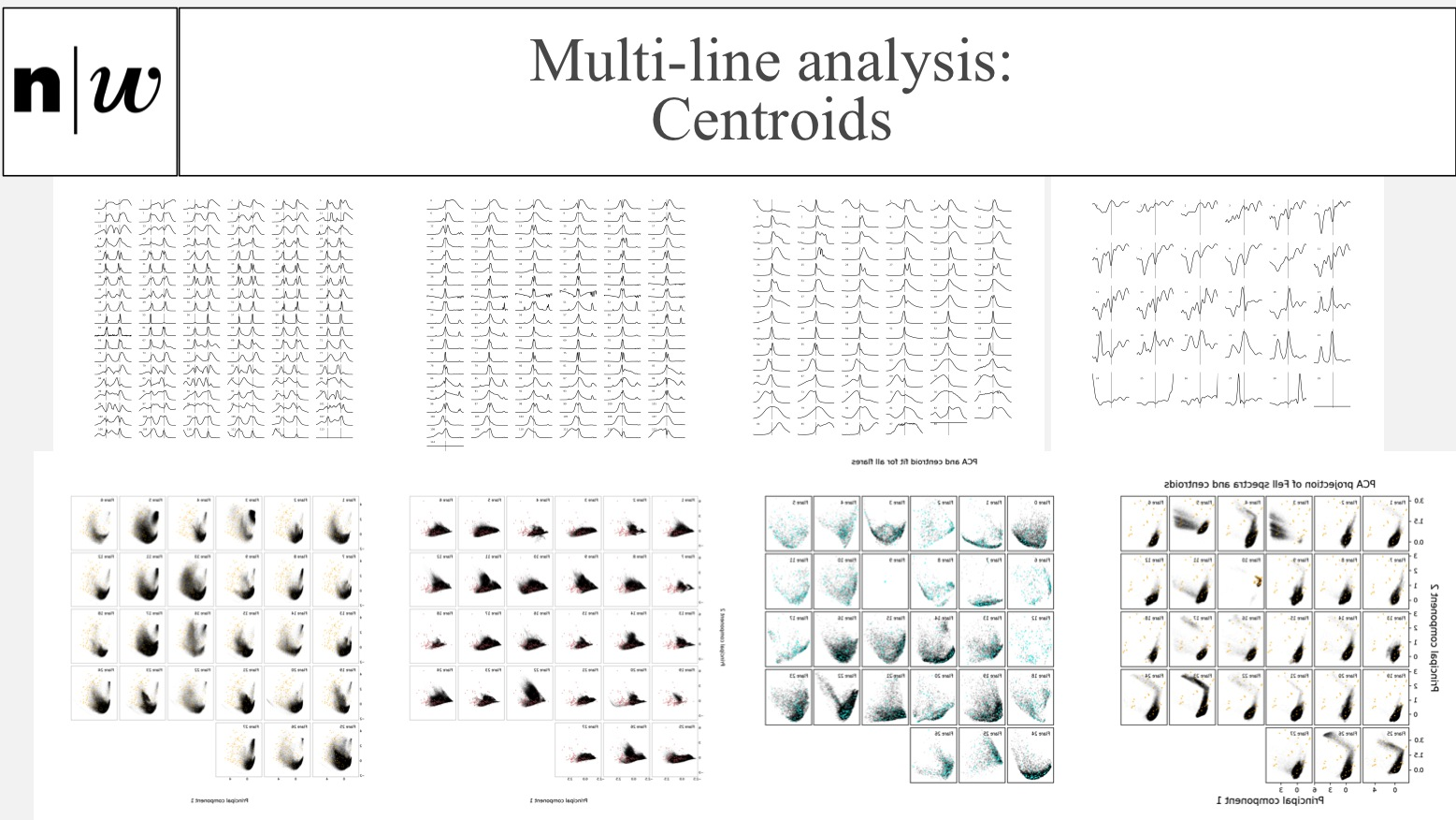 Multi-line analysis: Centroids