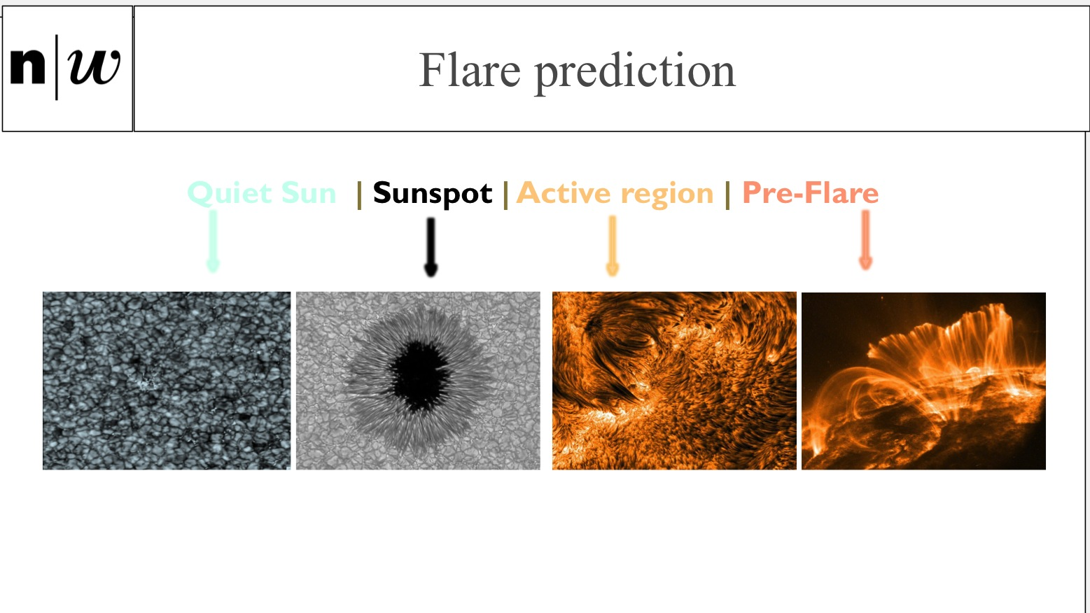 Flare prediction