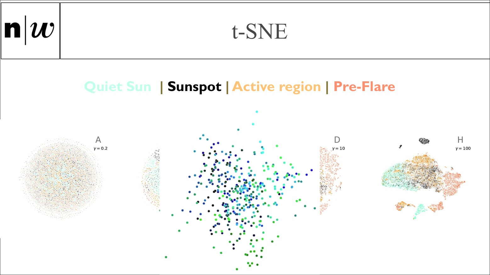 t-SNE: Quiet Sun  | Sunspot | Active region | Pre-Flare