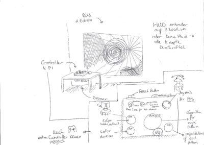 scan 0 idee