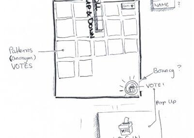 scan 2 idee
