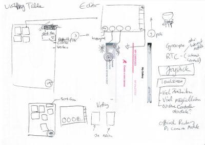 scan 3 idee