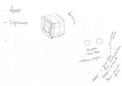 scan 4 idee