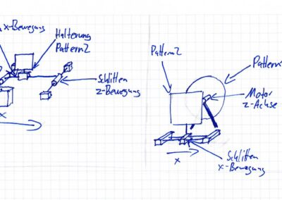 scan 8 idee